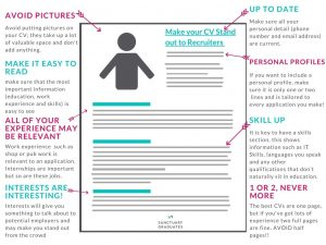 Illustrating how to make your CV stand out